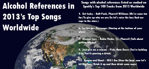 Alcohol in the top songs of 2013 – Millenial Influx