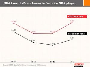 Photo Credit: ESPN America Loves a Winner