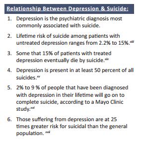 depressionsuicide-quick-stats